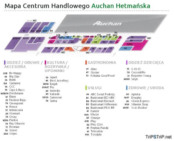 План ТЦ Auchan Hetmańska