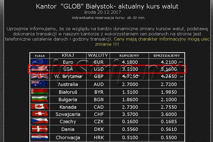Купить биткоин за Яндекс Деньги - Обменник криптовалют